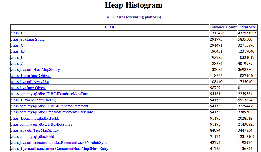 java-heap-histogram